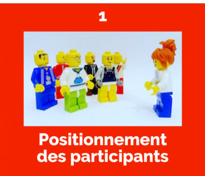 1. Positionnement
